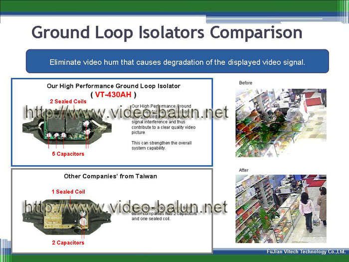 how to find ground loops